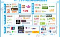 报告:2017上半年中国电商八大热门行业产业链图谱(含平台)